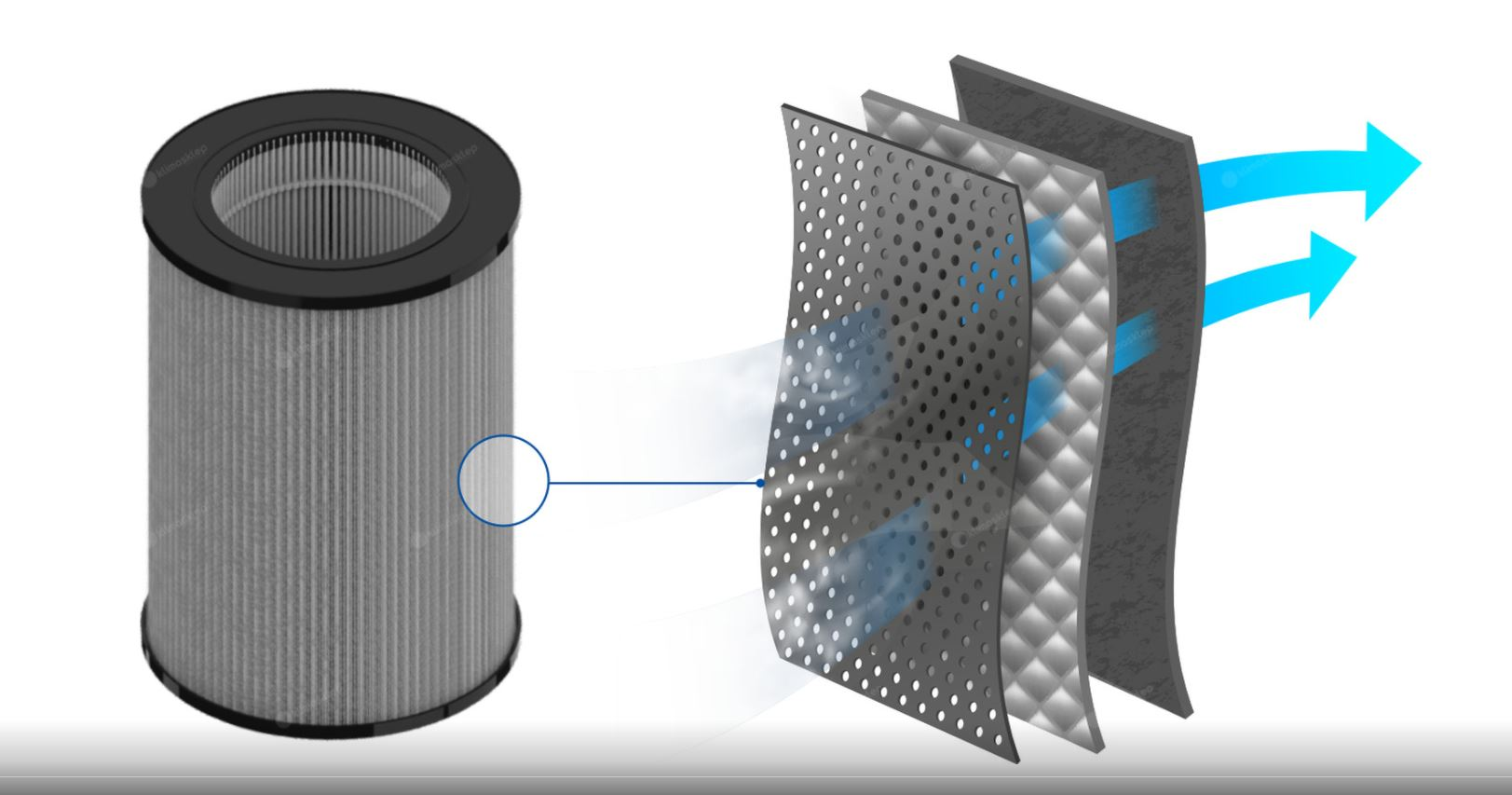 Luftreiniger_Filter